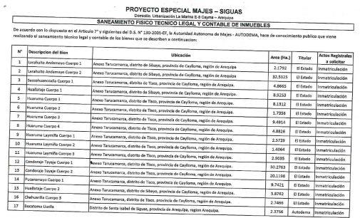 SANEAMIENTO FISICO LEGAL Y CONTABLE DE INMUEBLES